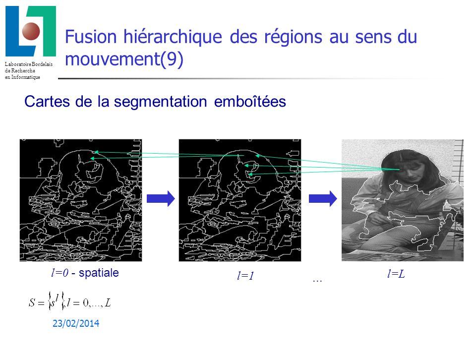 Laboratoire Bordelais de Recherche en Informatique 23/02/2014 Fusion hiérarchique des régions au sens du mouvement(9) Cartes de la segmentation emboîtées l=0 - spatiale l=1...