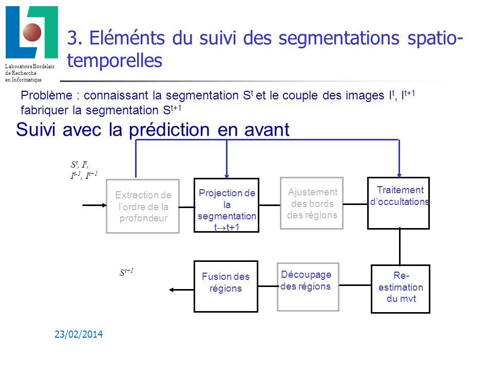 Laboratoire Bordelais de Recherche en Informatique 23/02/2014 3.
