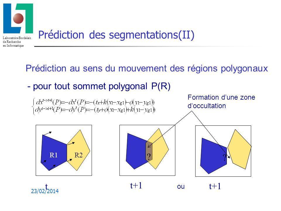 Laboratoire Bordelais de Recherche en Informatique 23/02/2014 Prédiction des segmentations(II) Prédiction au sens du mouvement des régions polygonaux t R1 R2 - pour tout sommet polygonal P(R) .