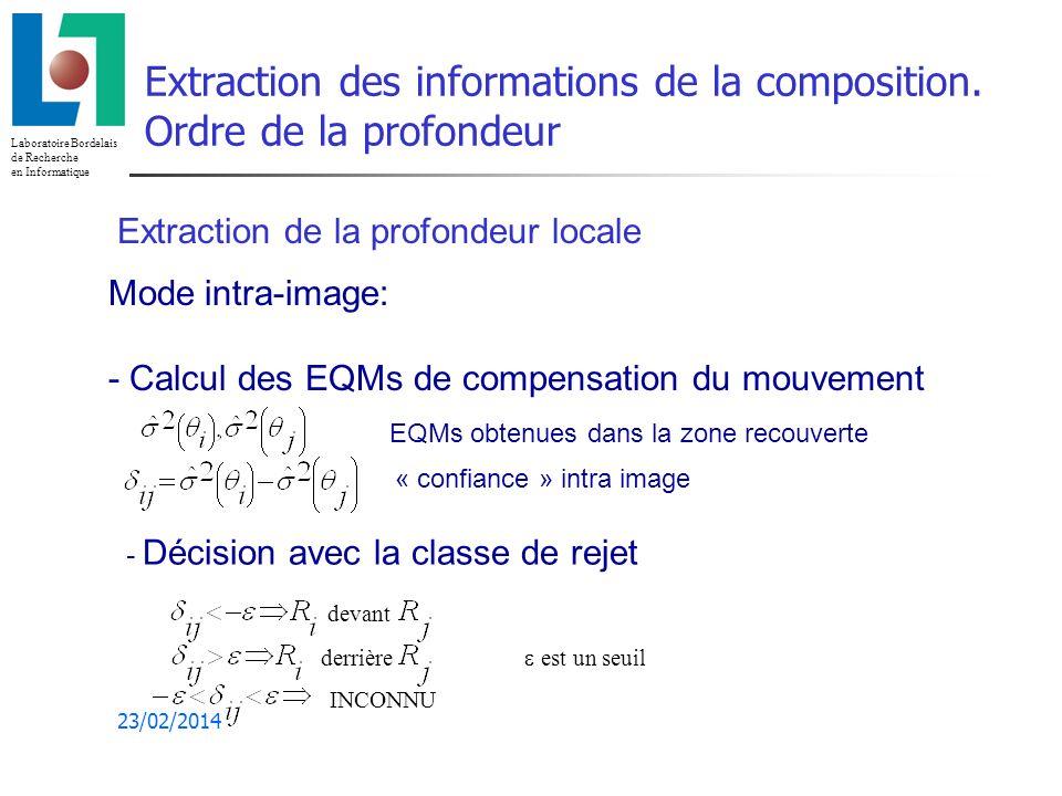 Laboratoire Bordelais de Recherche en Informatique 23/02/2014 Extraction des informations de la composition.