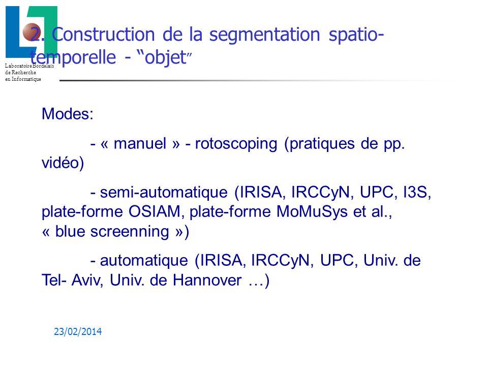 Laboratoire Bordelais de Recherche en Informatique 23/02/2014 2.