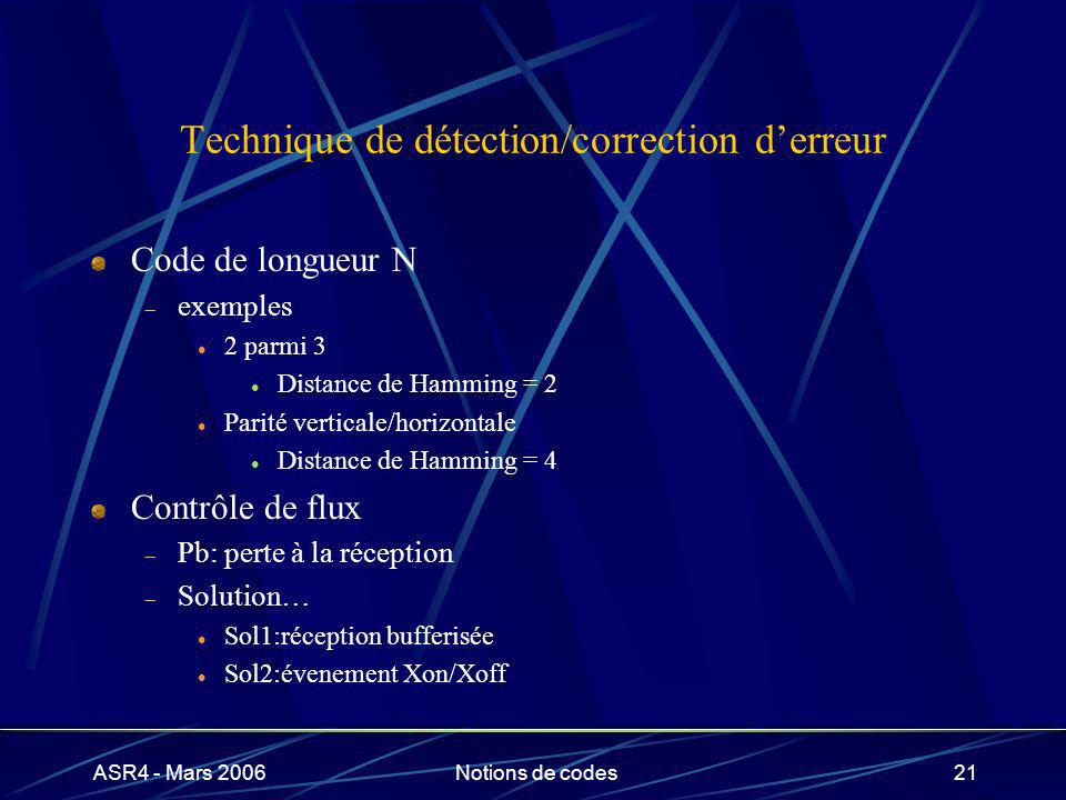 ASR4 - Mars 2006Notions de codes21 Technique de détection/correction derreur Code de longueur N exemples 2 parmi 3 Distance de Hamming = 2 Parité vert