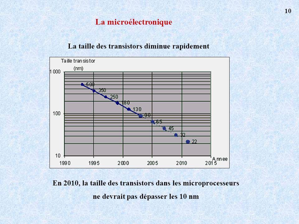 La taille des transistors diminue rapidement La microélectronique En 2010, la taille des transistors dans les microprocesseurs ne devrait pas dépasser