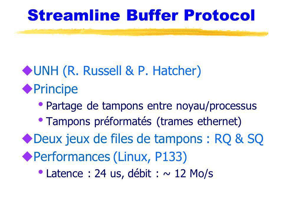 Streamline Buffer Protocol uUNH (R. Russell & P. Hatcher) uPrincipe Partage de tampons entre noyau/processus Tampons préformatés (trames ethernet) uDe