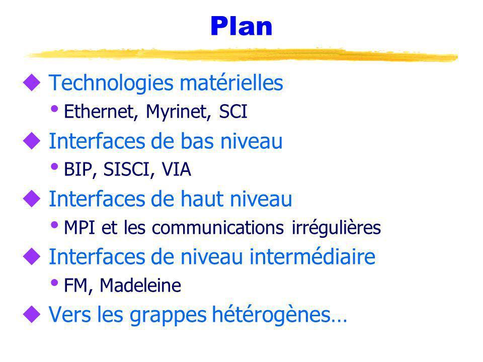 Plan u Technologies matérielles Ethernet, Myrinet, SCI u Interfaces de bas niveau BIP, SISCI, VIA u Interfaces de haut niveau MPI et les communication