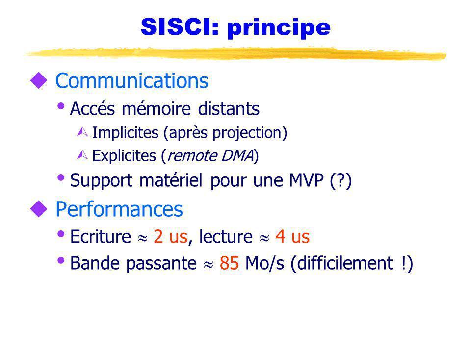 SISCI: principe u Communications Accés mémoire distants Ù Implicites (après projection) Ù Explicites (remote DMA) Support matériel pour une MVP (?) u Performances Ecriture 2 us, lecture 4 us Bande passante 85 Mo/s (difficilement !)