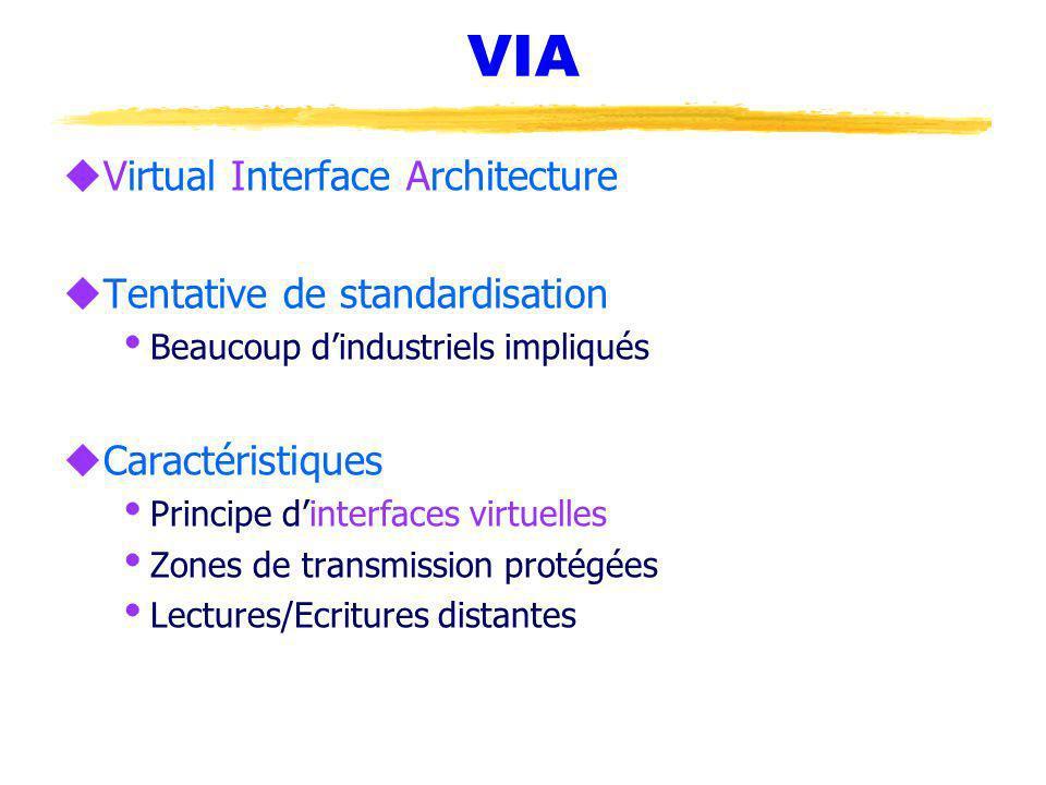 VIA uVirtual Interface Architecture uTentative de standardisation Beaucoup dindustriels impliqués uCaractéristiques Principe dinterfaces virtuelles Zones de transmission protégées Lectures/Ecritures distantes