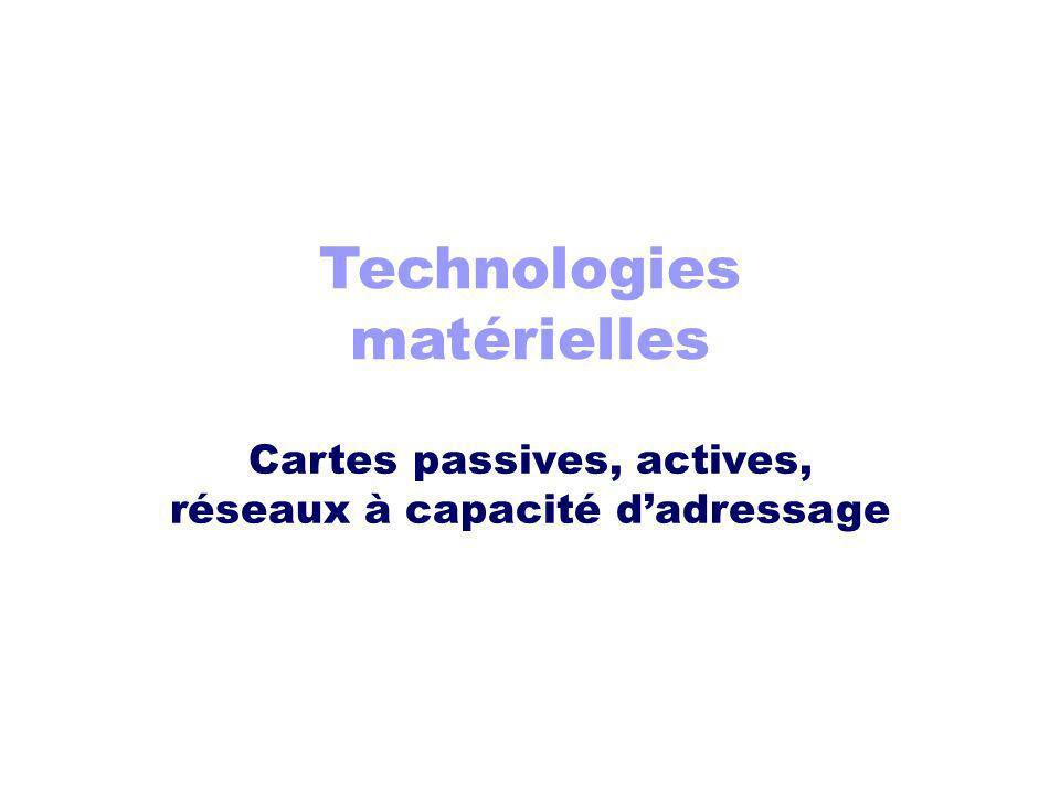 Technologies matérielles Cartes passives, actives, réseaux à capacité dadressage