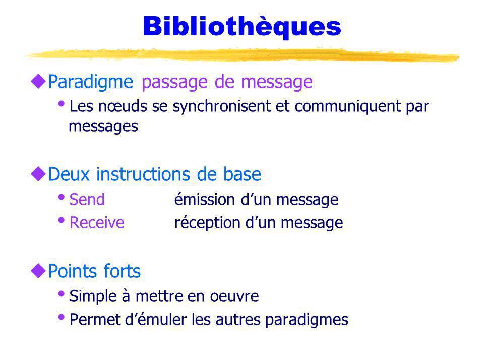 Bibliothèques uParadigme passage de message Les nœuds se synchronisent et communiquent par messages uDeux instructions de base Sendémission dun messag