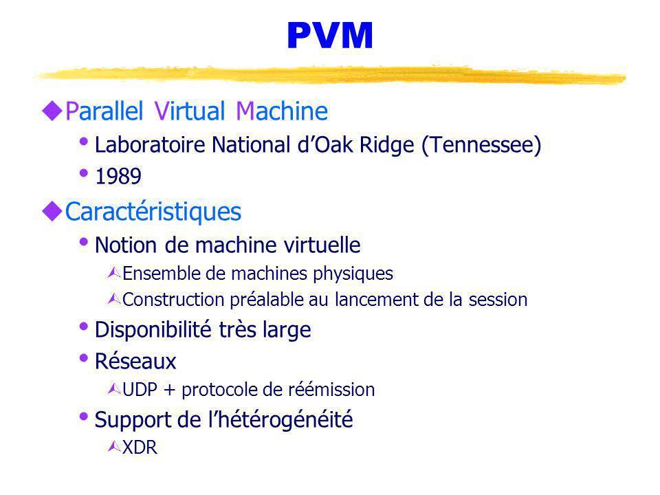 PVM uParallel Virtual Machine Laboratoire National dOak Ridge (Tennessee) 1989 uCaractéristiques Notion de machine virtuelle ÙEnsemble de machines physiques ÙConstruction préalable au lancement de la session Disponibilité très large Réseaux ÙUDP + protocole de réémission Support de lhétérogénéité ÙXDR