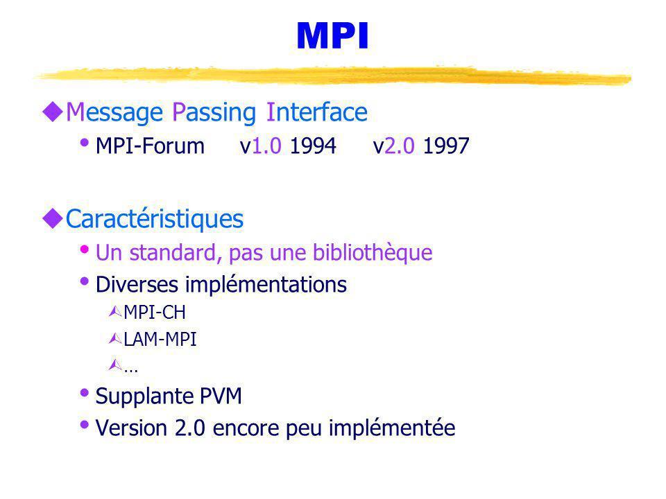 MPI uMessage Passing Interface MPI-Forumv1.0 1994v2.0 1997 uCaractéristiques Un standard, pas une bibliothèque Diverses implémentations ÙMPI-CH ÙLAM-MPI Ù… Supplante PVM Version 2.0 encore peu implémentée