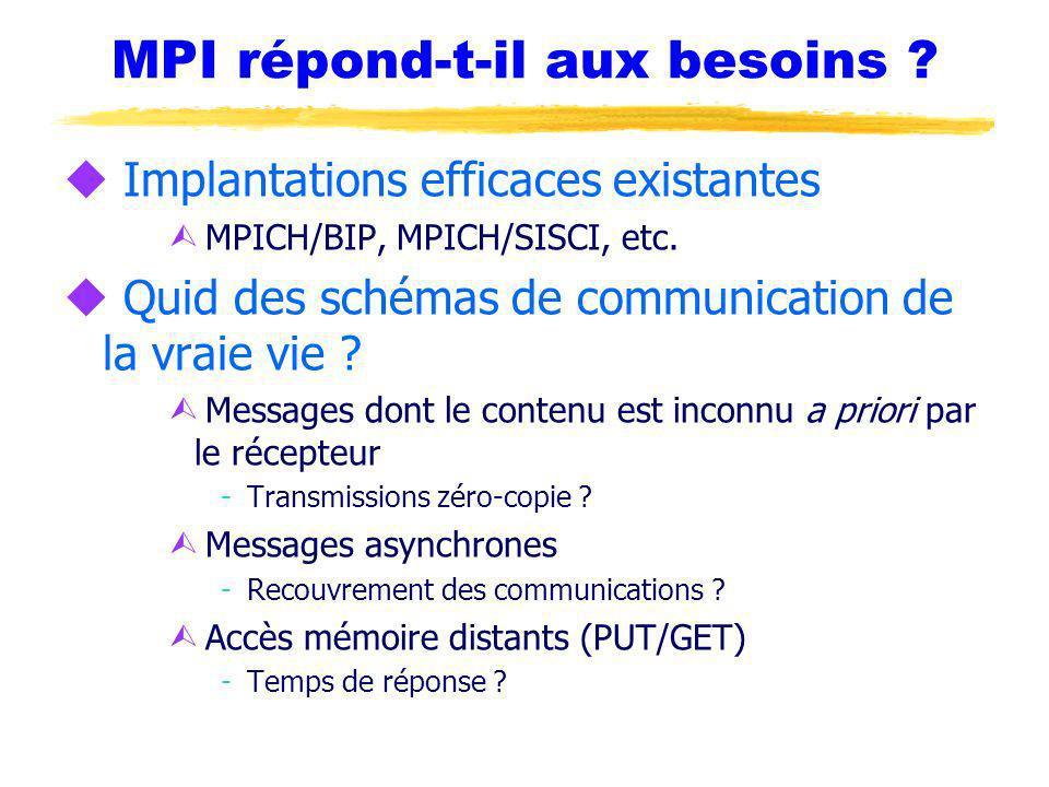 MPI répond-t-il aux besoins ? u Implantations efficaces existantes Ù MPICH/BIP, MPICH/SISCI, etc. u Quid des schémas de communication de la vraie vie