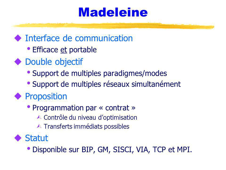 Madeleine u Interface de communication Efficace et portable u Double objectif Support de multiples paradigmes/modes Support de multiples réseaux simultanément u Proposition Programmation par « contrat » Ù Contrôle du niveau doptimisation Ù Transferts immédiats possibles u Statut Disponible sur BIP, GM, SISCI, VIA, TCP et MPI.