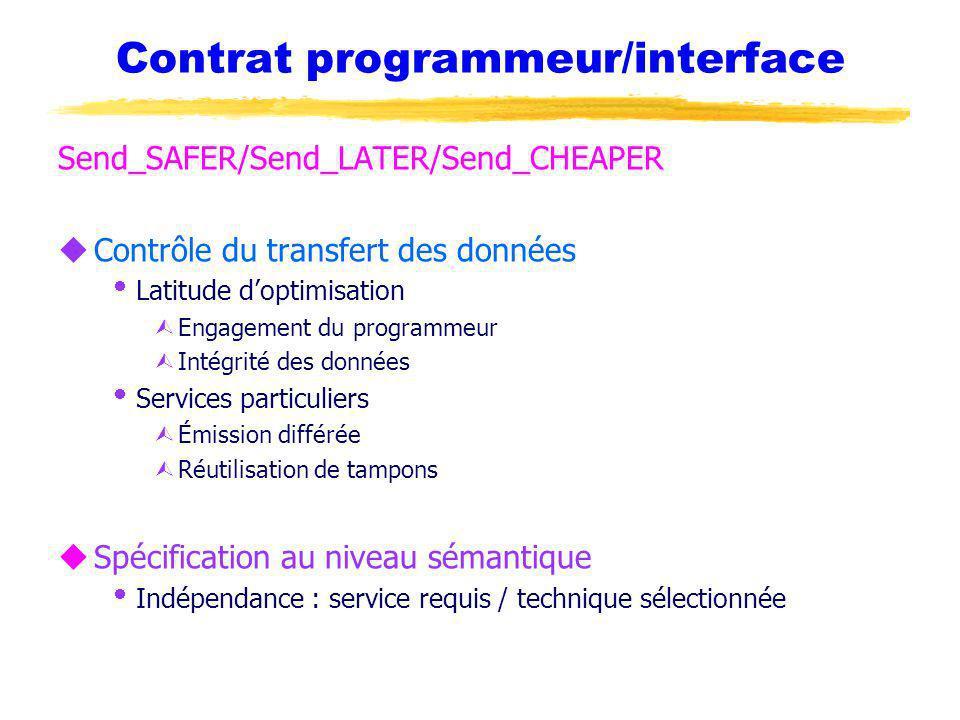 Contrat programmeur/interface Send_SAFER/Send_LATER/Send_CHEAPER uContrôle du transfert des données Latitude doptimisation ÙEngagement du programmeur ÙIntégrité des données Services particuliers ÙÉmission différée ÙRéutilisation de tampons uSpécification au niveau sémantique Indépendance : service requis / technique sélectionnée