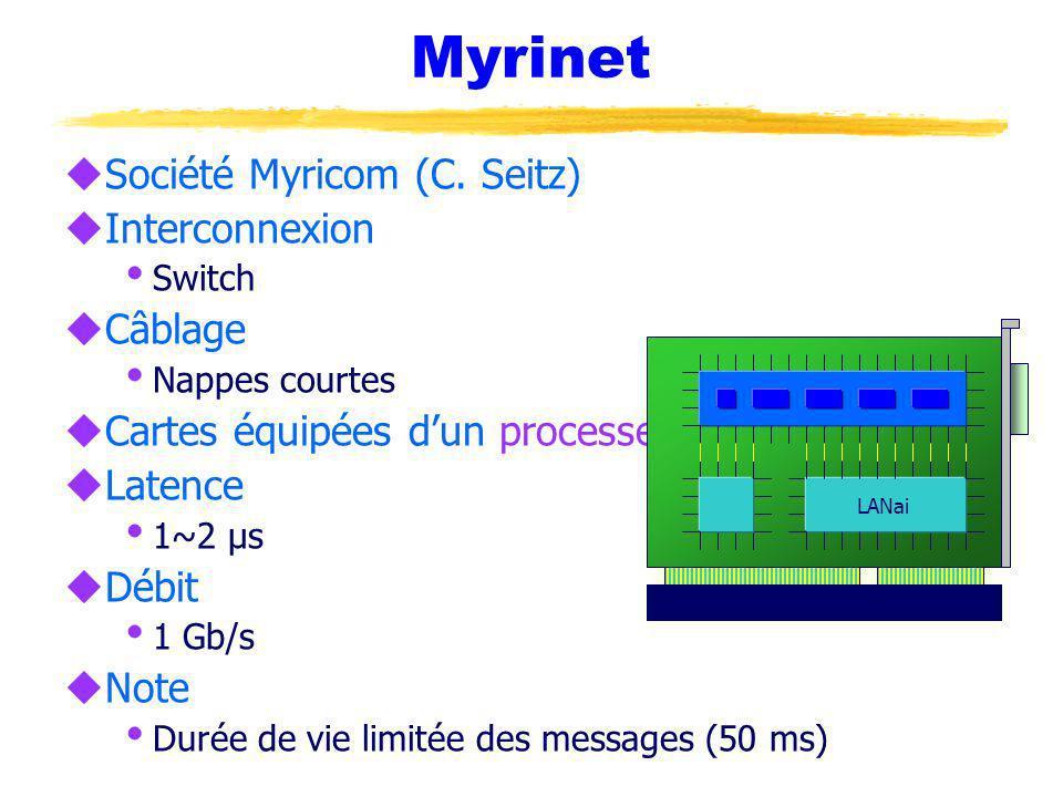 Myrinet uSociété Myricom (C. Seitz) uInterconnexion Switch uCâblage Nappes courtes uCartes équipées dun processeur uLatence 1~2 µs uDébit 1 Gb/s uNote