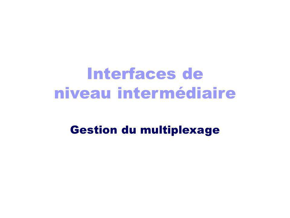 Interfaces de niveau intermédiaire Gestion du multiplexage