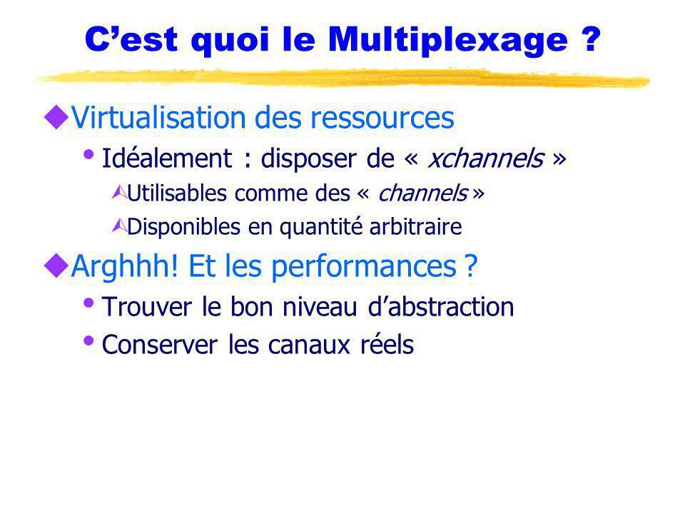 Cest quoi le Multiplexage ? uVirtualisation des ressources Idéalement : disposer de « xchannels » ÙUtilisables comme des « channels » ÙDisponibles en