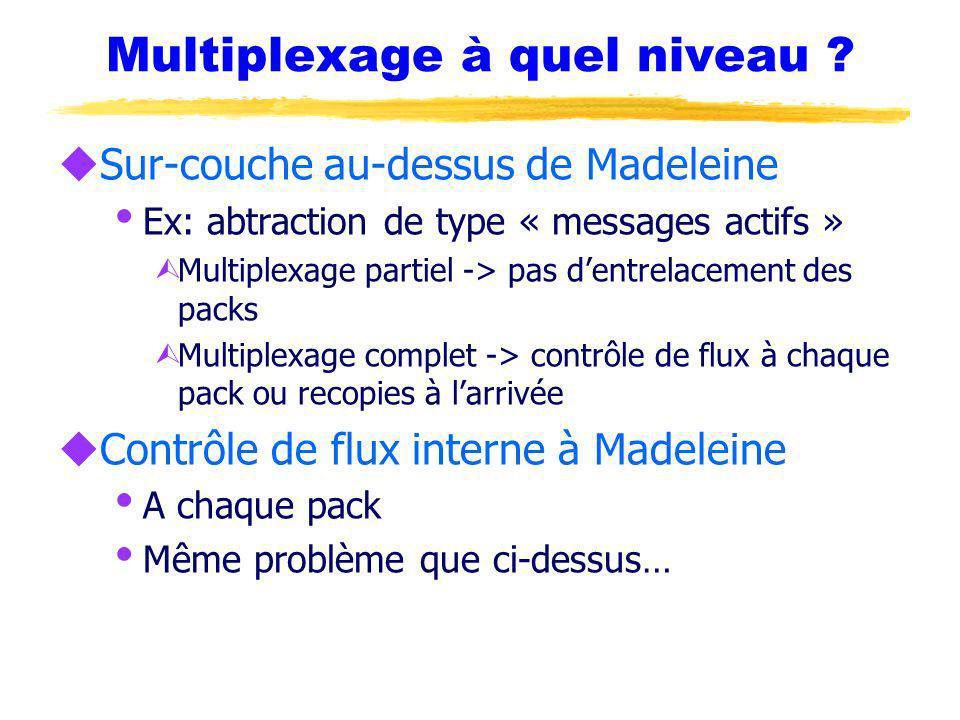 Multiplexage à quel niveau ? uSur-couche au-dessus de Madeleine Ex: abtraction de type « messages actifs » ÙMultiplexage partiel -> pas dentrelacement