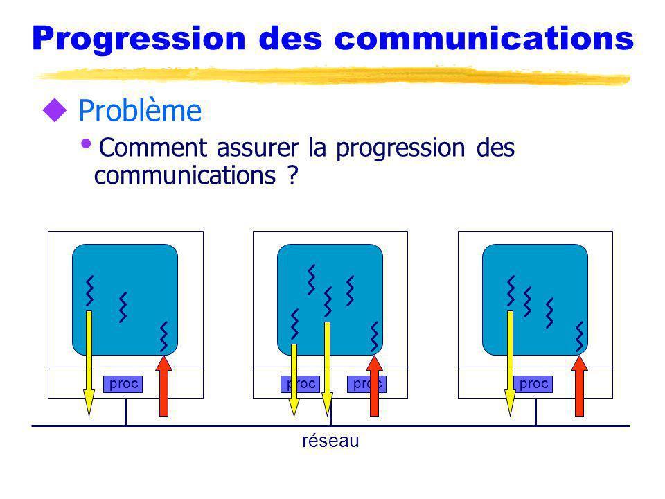 Progression des communications u Problème Comment assurer la progression des communications .