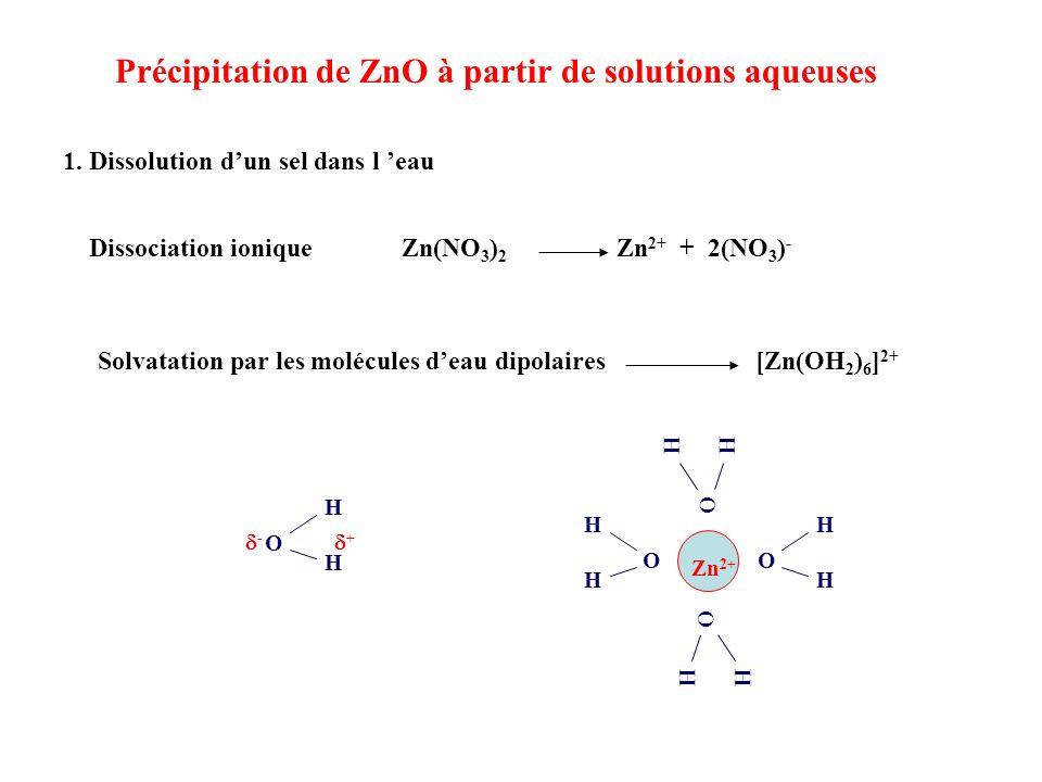 20 µ 10 µ ZnO O2O2 Q ZnF(AmTAZ) La morphologie est conservée par chauffage ZnO