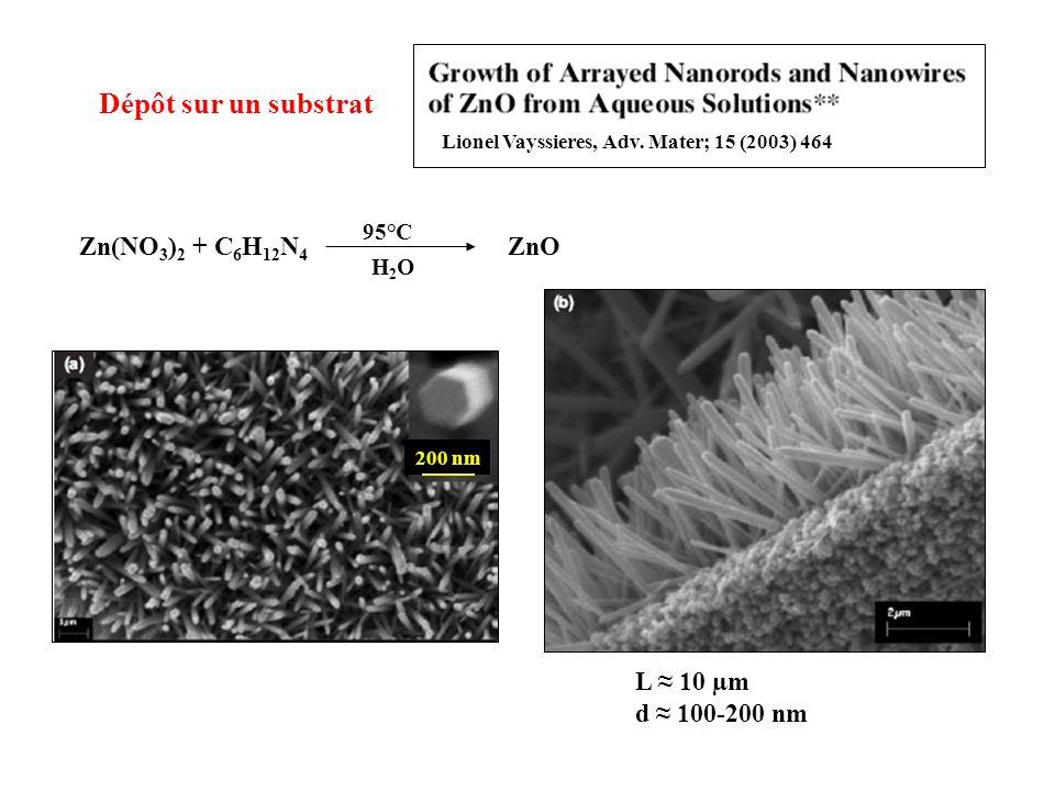 Lionel Vayssieres, Adv. Mater; 15 (2003) 464 Zn(NO 3 ) 2 + C 6 H 12 N 4 ZnO 95°C H2OH2O L 10 µm d 100-200 nm 200 nm Dépôt sur un substrat