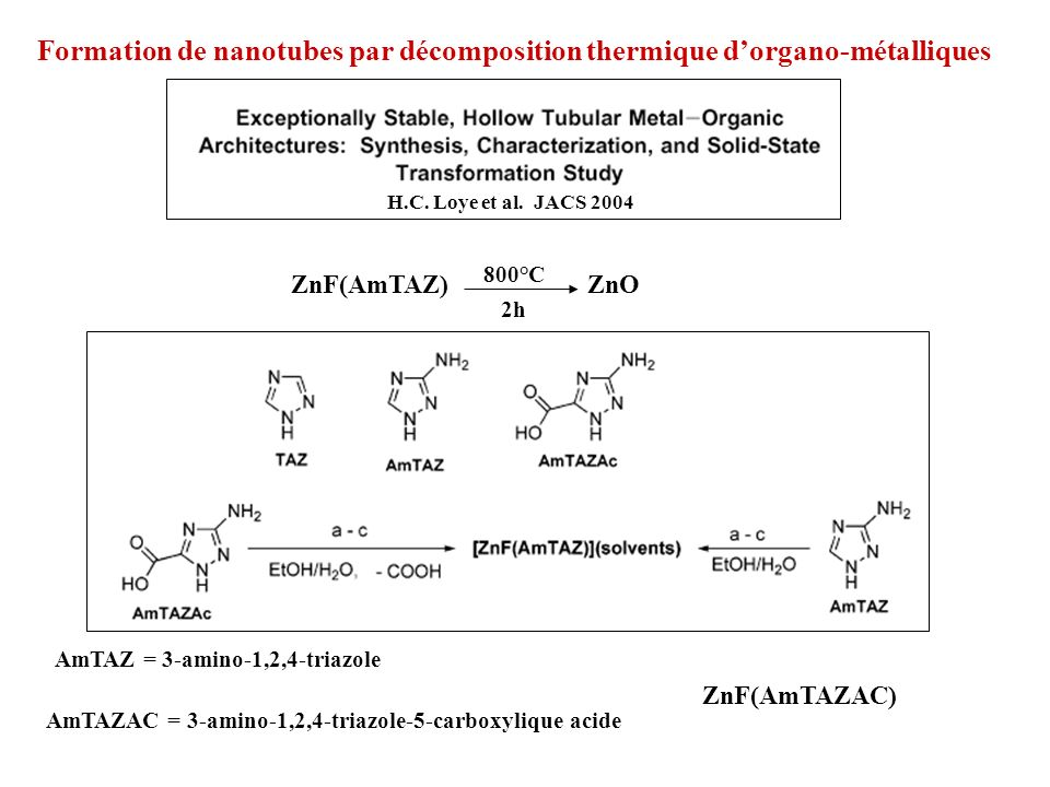 Formation de nanotubes par décomposition thermique dorgano-métalliques AmTAZ = 3-amino-1,2,4-triazole AmTAZAC = 3-amino-1,2,4-triazole-5-carboxylique