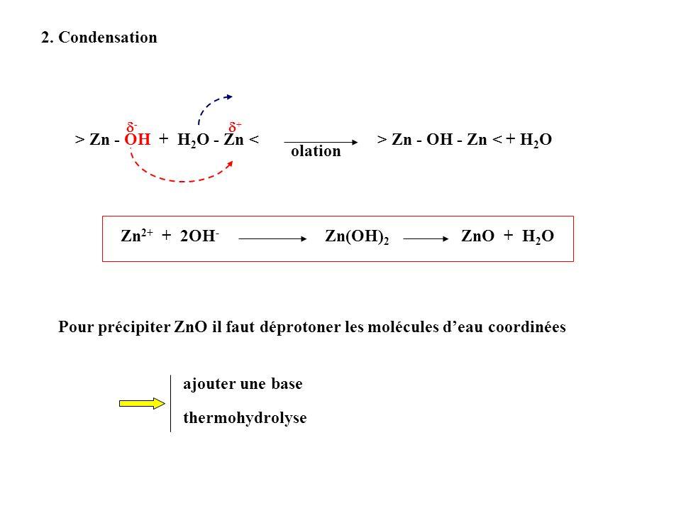 2. Condensation olation > Zn - OH + H 2 O - Zn Zn - OH - Zn < + H 2 O - + Pour précipiter ZnO il faut déprotoner les molécules deau coordinées ajouter