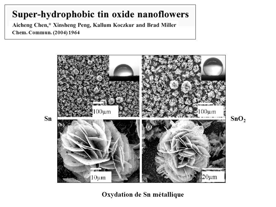 Chem. Commun. (2004) 1964 Oxydation de Sn métallique SnSnO 2