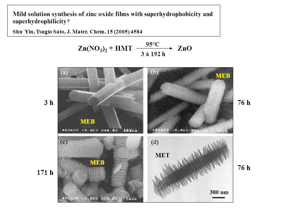 Shu Yin, Tsugio Sato, J. Mater. Chem. 15 (2005) 4584 Zn(NO 3 ) 2 + HMT ZnO 95°C 3 à 192 h 3 h76 h 171 h 76 h MEB MET