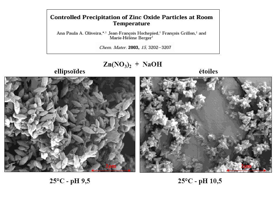 Zn(NO 3 ) 2 + NaOH 2µm 25°C - pH 9,525°C - pH 10,5 ellipsoïdesétoiles