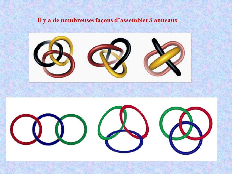 Il y a de nombreuses façons dassembler 3 anneaux