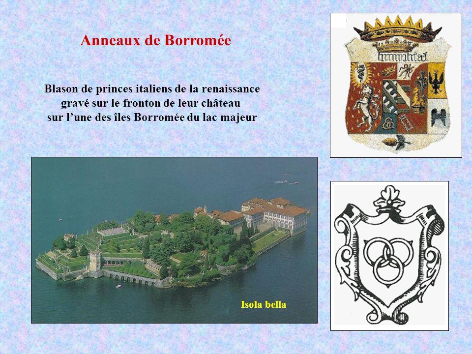 Anneaux de Borromée Blason de princes italiens de la renaissance gravé sur le fronton de leur château sur lune des îles Borromée du lac majeur Isola b