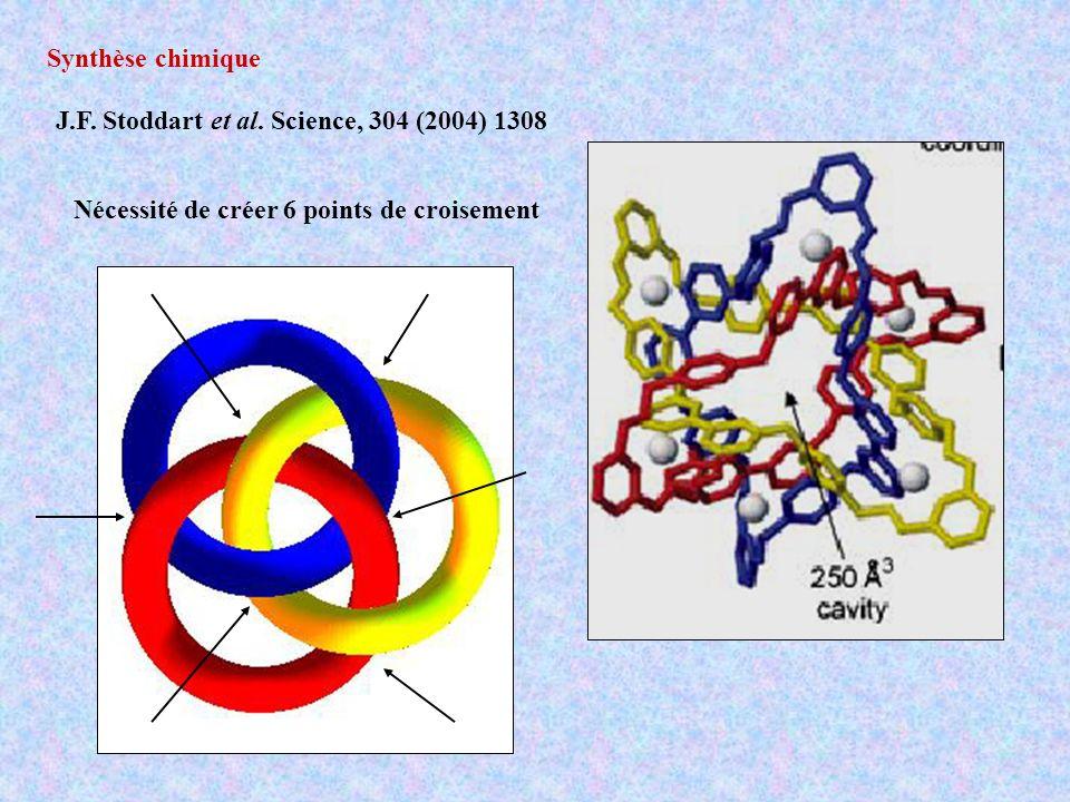 Synthèse chimique J.F. Stoddart et al. Science, 304 (2004) 1308 Nécessité de créer 6 points de croisement