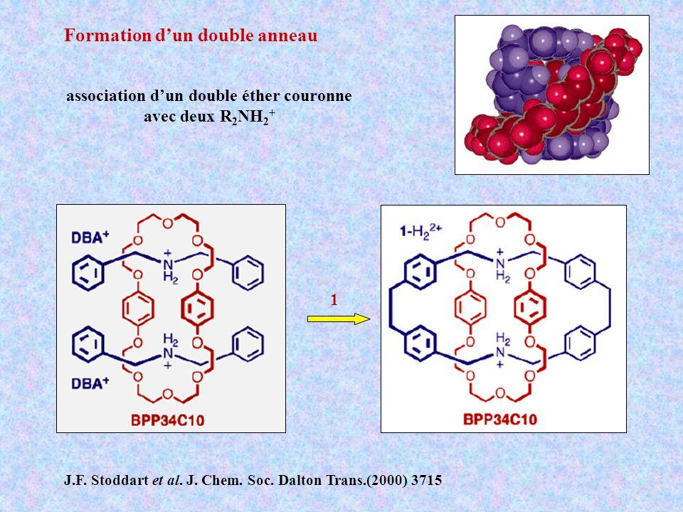 Formation dun double anneau association dun double éther couronne avec deux R 2 NH 2 + 1 J.F. Stoddart et al. J. Chem. Soc. Dalton Trans.(2000) 3715