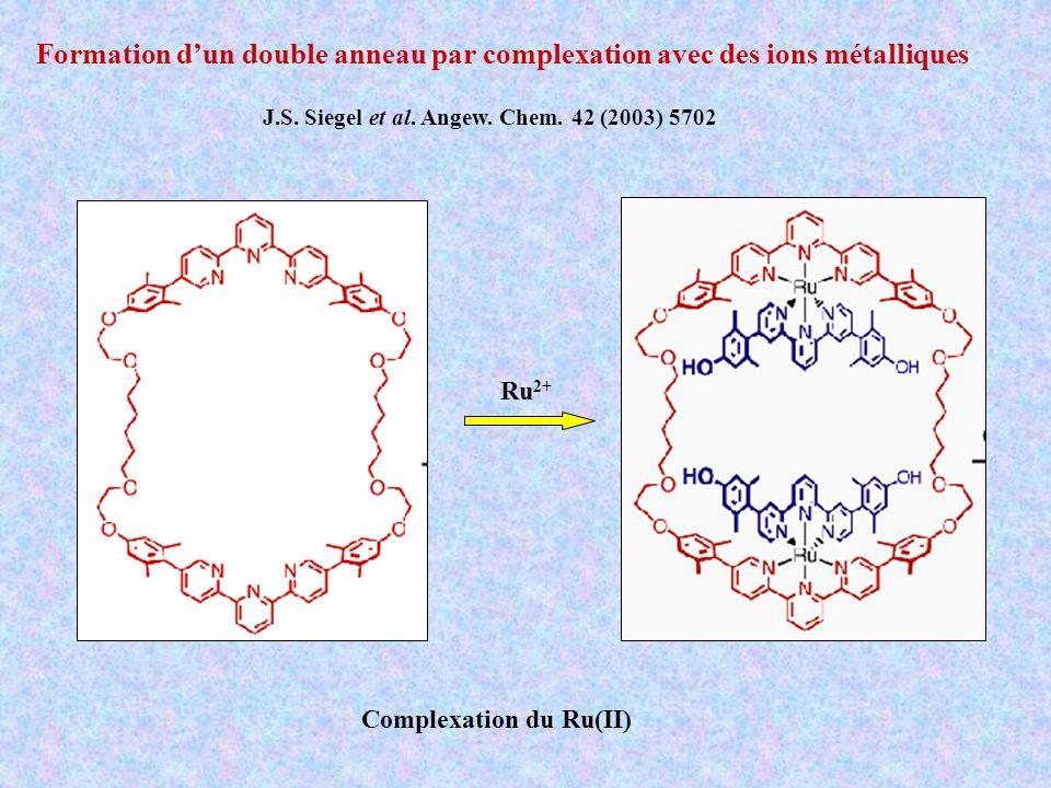 Formation dun double anneau par complexation avec des ions métalliques J.S. Siegel et al. Angew. Chem. 42 (2003) 5702 Ru 2+ Complexation du Ru(II)