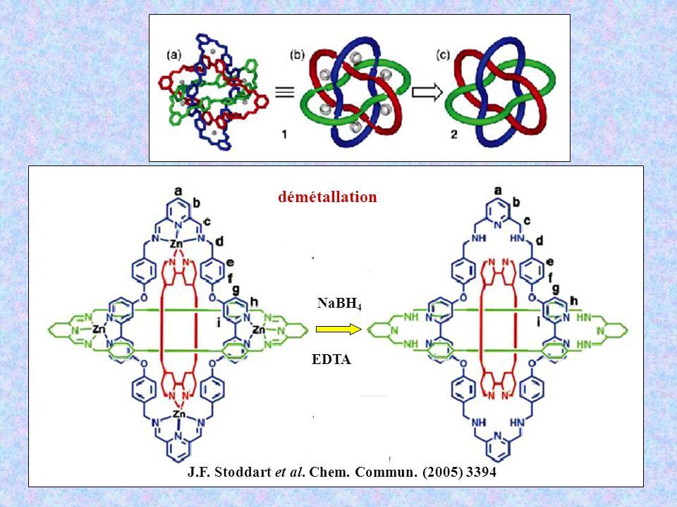 NaBH 4 EDTA démétallation J.F. Stoddart et al. Chem. Commun. (2005) 3394
