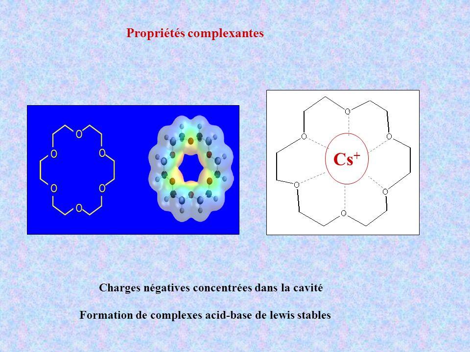 Cs + Propriétés complexantes Charges négatives concentrées dans la cavité Formation de complexes acid-base de lewis stables