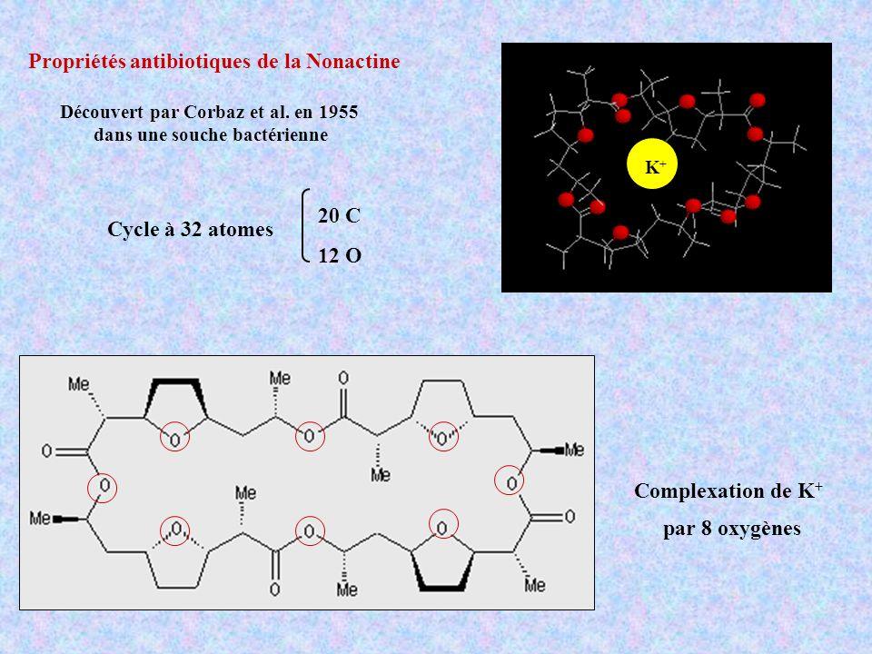 Propriétés antibiotiques de la Nonactine Cycle à 32 atomes 20 C 12 O Découvert par Corbaz et al. en 1955 dans une souche bactérienne Complexation de K