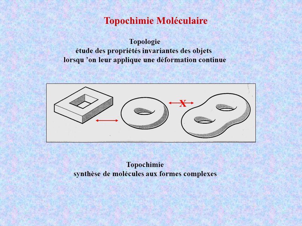 Topochimie Moléculaire Topologie étude des propriétés invariantes des objets lorsqu on leur applique une déformation continue Topochimie synthèse de m