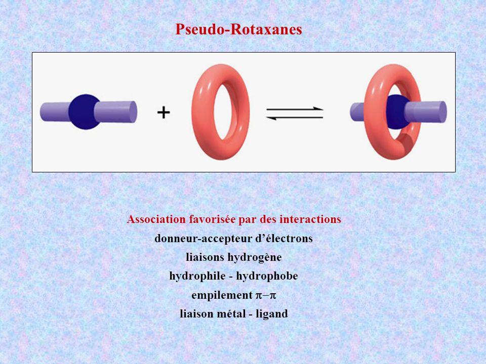 Pseudo-Rotaxanes Association favorisée par des interactions donneur-accepteur délectrons liaisons hydrogène hydrophile - hydrophobe empilement liaison