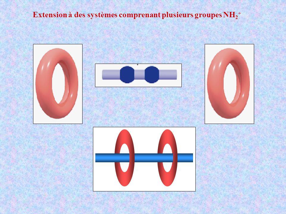 Extension à des systèmes comprenant plusieurs groupes NH 2 +