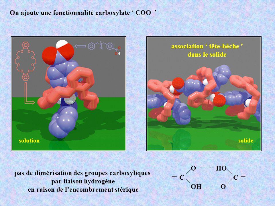 On ajoute une fonctionnalité carboxylate COO - association tête-bêche dans le solide pas de dimérisation des groupes carboxyliques par liaison hydrogè
