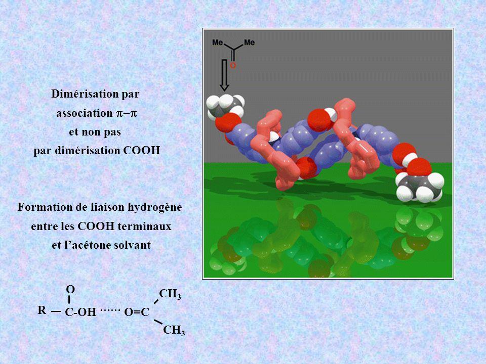 Dimérisation par association et non pas par dimérisation COOH Formation de liaison hydrogène entre les COOH terminaux et lacétone solvant C-OH …… O=C