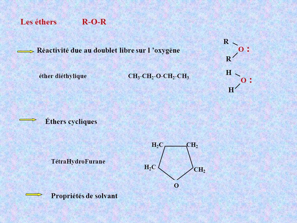 Les éthers R-O-R éther diéthylique CH 3 -CH 2 -O-CH 2 -CH 3 Éthers cycliques TétraHydroFurane H2CH2C CH 2 H2CH2C O R R O : Réactivité due au doublet l