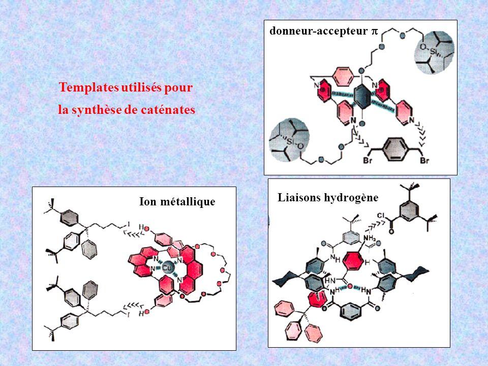 Templates utilisés pour la synthèse de caténates Ion métallique donneur-accepteur Liaisons hydrogène