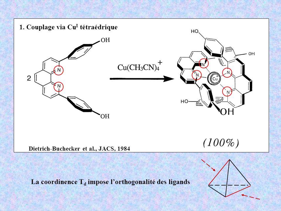 La coordinence T d impose lorthogonalité des ligands Dietrich-Buchecker et al., JACS, 1984 1. Couplage via Cu I tétraédrique
