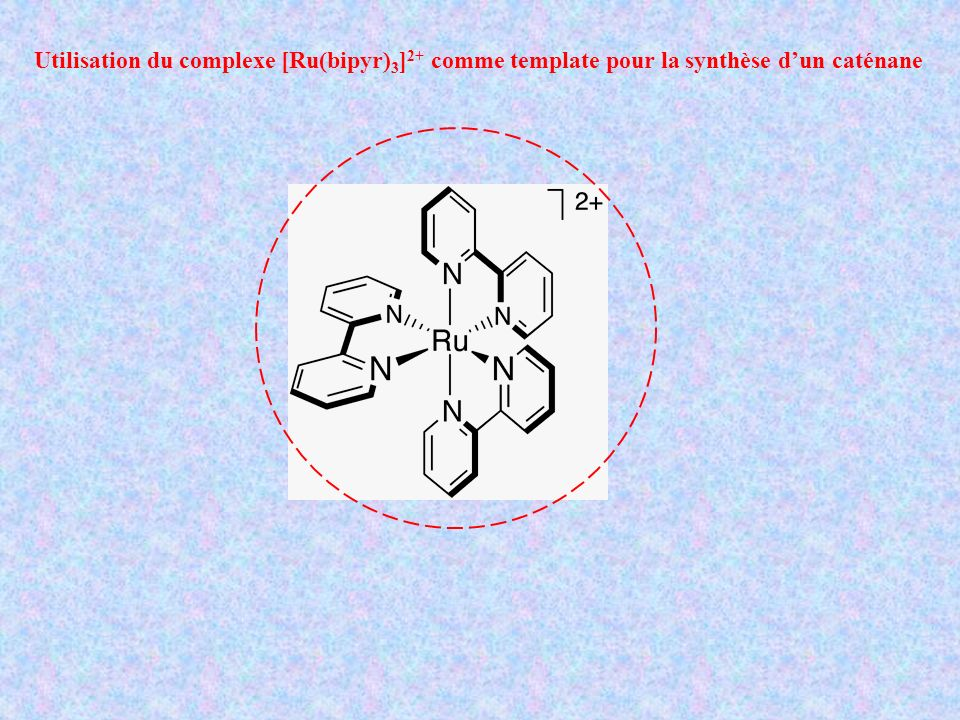 Utilisation du complexe [Ru(bipyr) 3 ] 2+ comme template pour la synthèse dun caténane