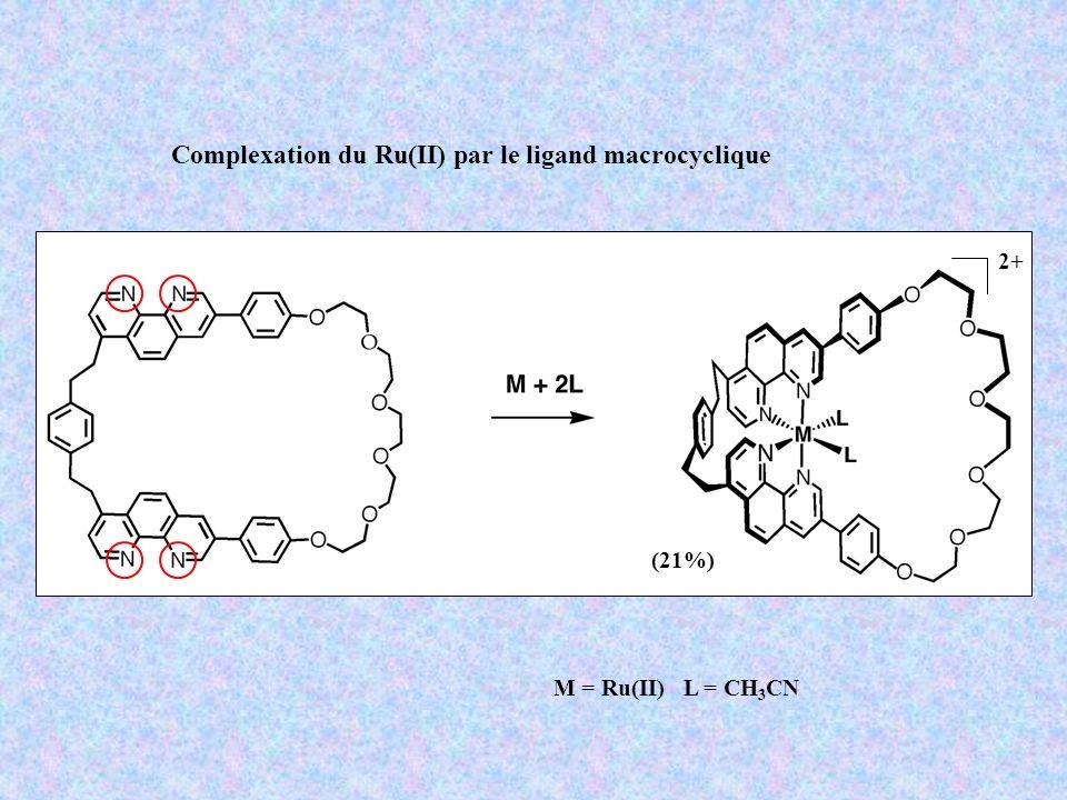 M = Ru(II) L = CH 3 CN Complexation du Ru(II) par le ligand macrocyclique (21%) 2+