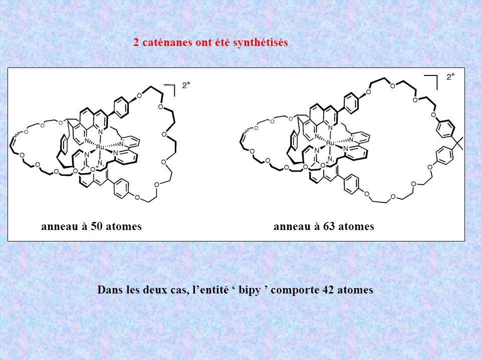 anneau à 50 atomesanneau à 63 atomes 2 caténanes ont été synthétisés Dans les deux cas, lentité bipy comporte 42 atomes