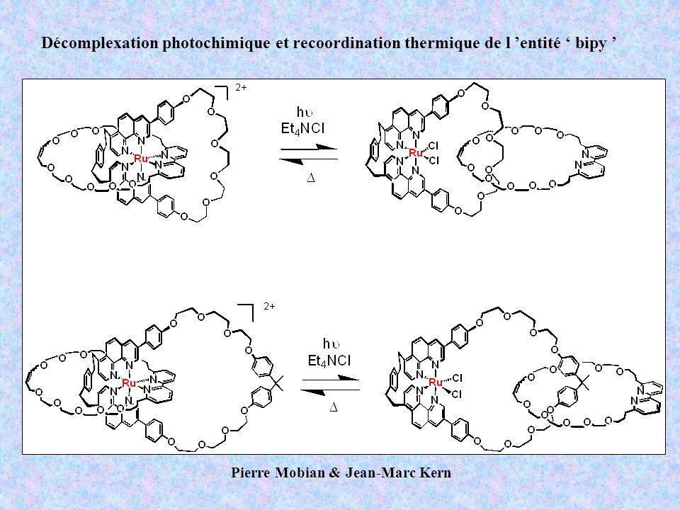 Pierre Mobian & Jean-Marc Kern Décomplexation photochimique et recoordination thermique de l entité bipy